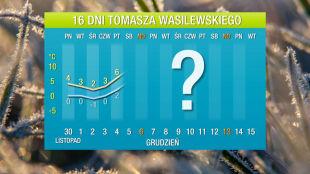 Pogoda na 16 dni: będą dwie fale chłodu